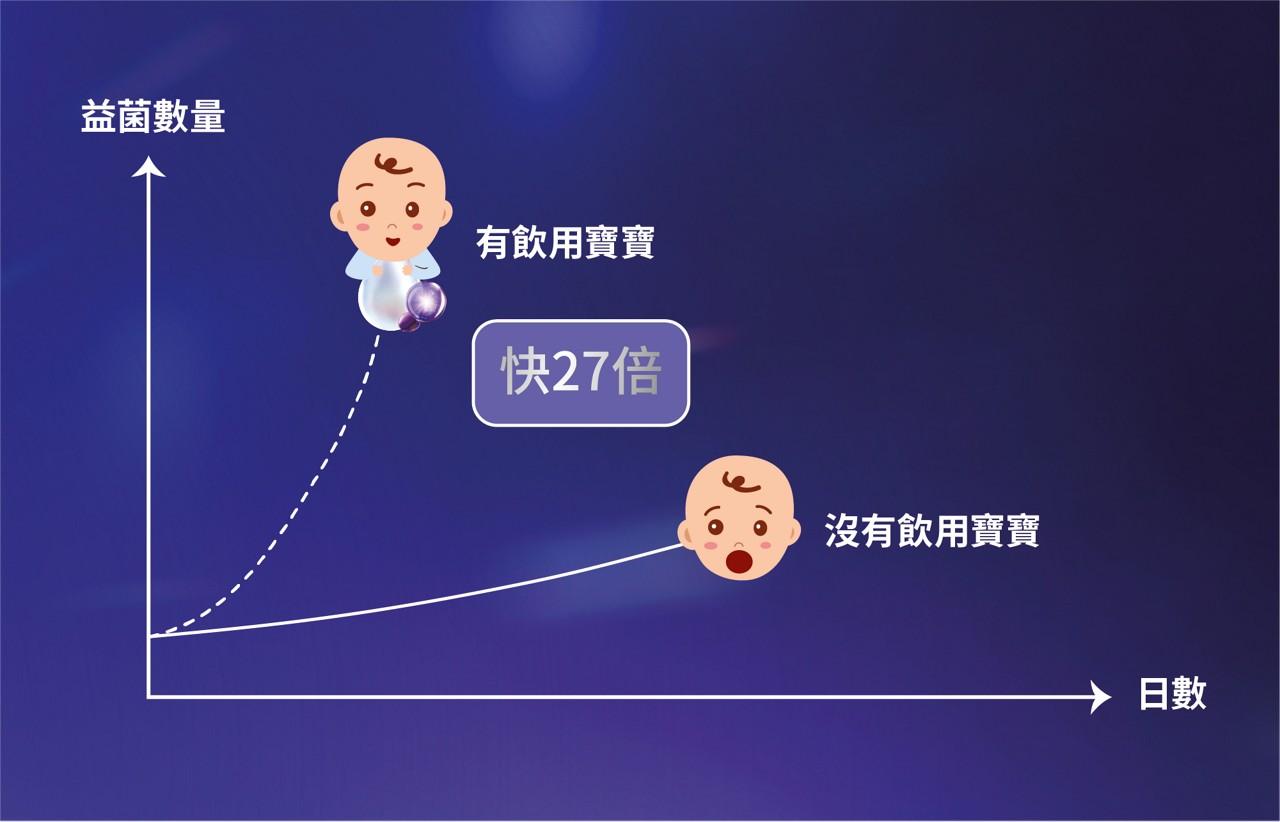 AMPRO-launch-graph-07