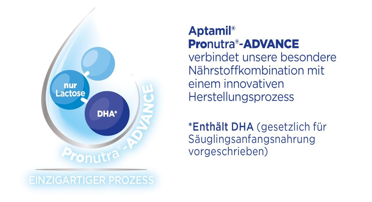 Aptaclub DE Pronutra advance Pre 1 engine