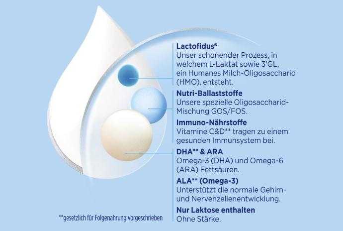 Aptamil 3 Pronutra Folgemilch