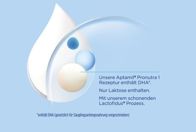 Aptamil 1 Pronutra Anfangsmilch