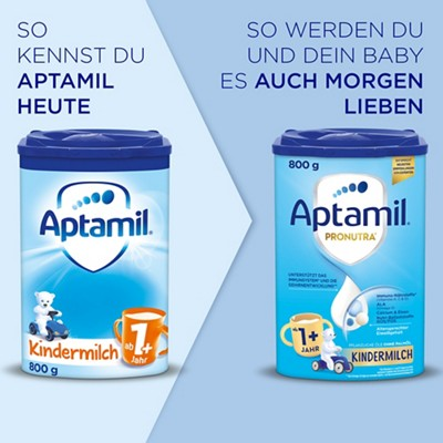 Kindermilch 1+ Transition 2021