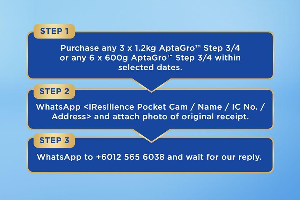 AptaGro NCP brands step