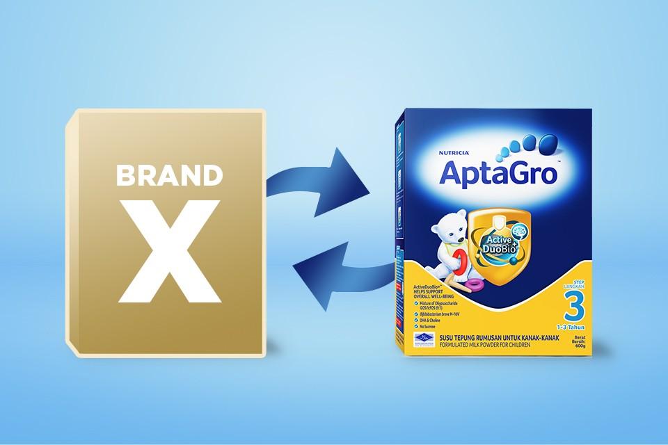 AptaGro pack exchange promo content