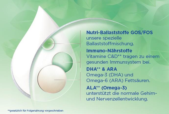 Aptamil Organic Folgenahrung mit Nutri-Ballaststoffen, Immuno-Nährstoffen, DHA und ARA und ALA.