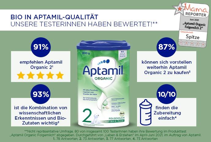 DE-Aptamil Organic Produkttest Infographic