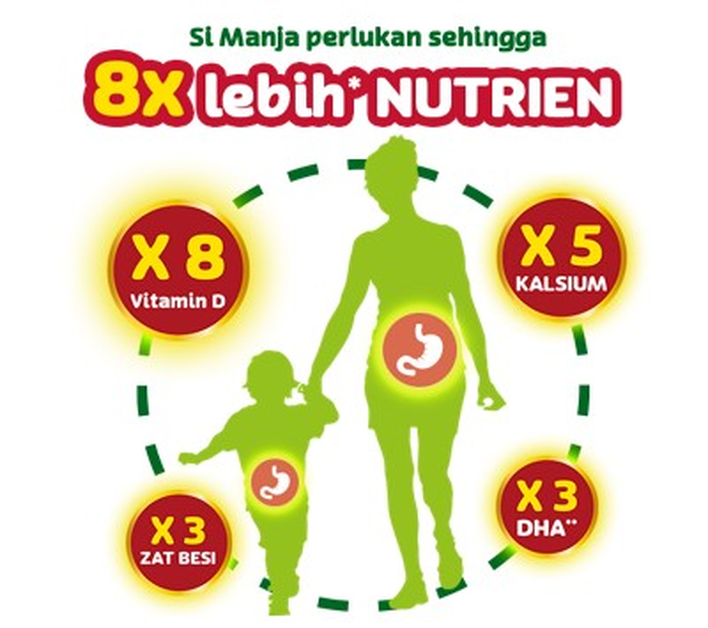 Dugro 8x nutrients article image