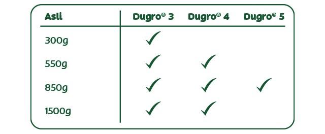 dugro-produk-dugro-5-pek-saiz-5
