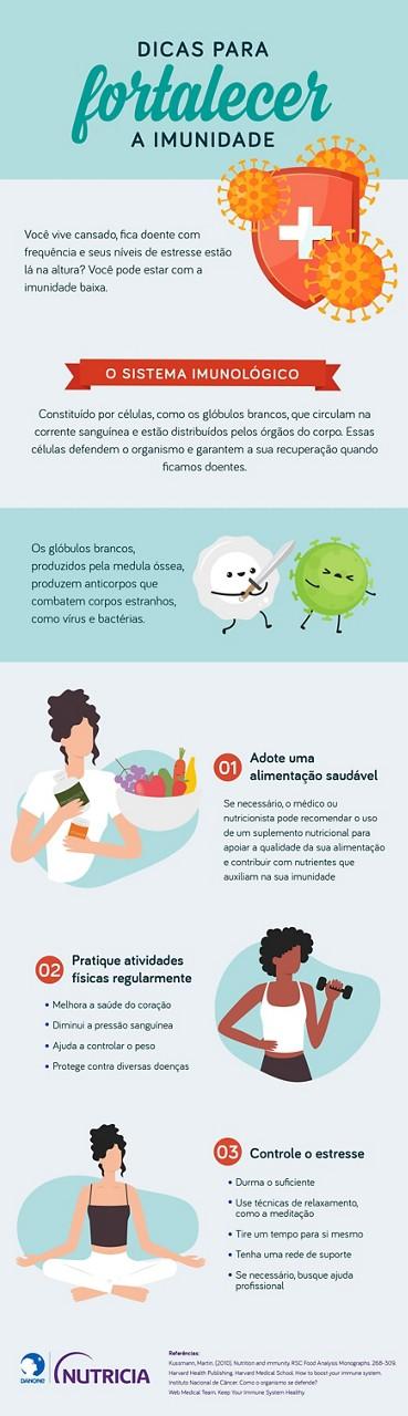 Dicas fortalecer imunidade