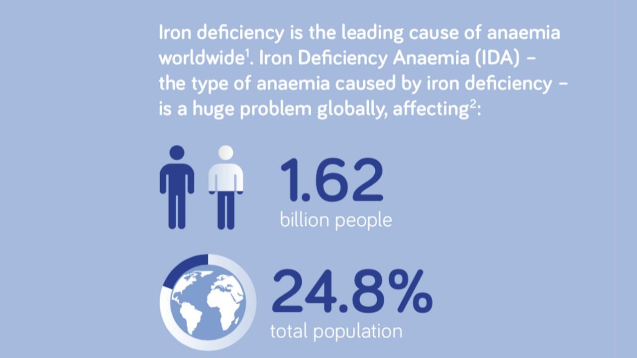 Nutricia COVID-19 iron deficiency teaser