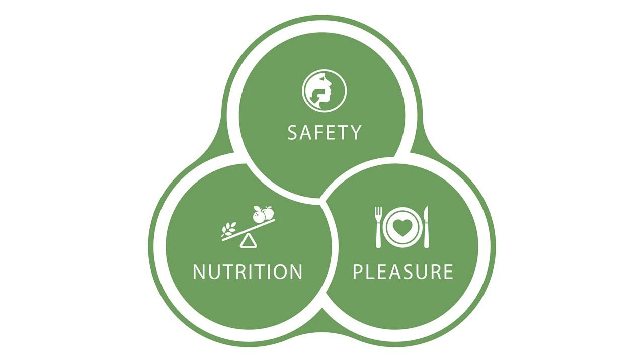 Nutricia stroke dysphagia safety nutriton pleasure 3840 2160px