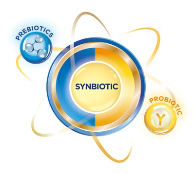 synbiotic-icon-unbranded.png